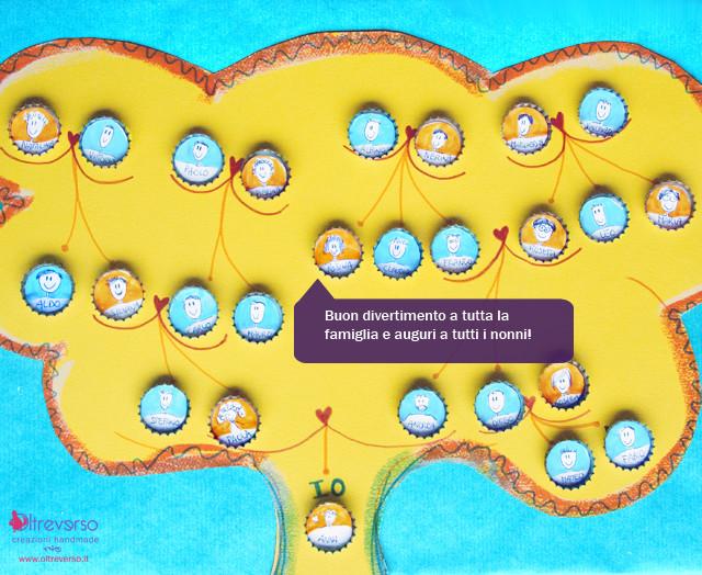 alberogenealogico-gioco-bambini-tutorial-familytree-kids