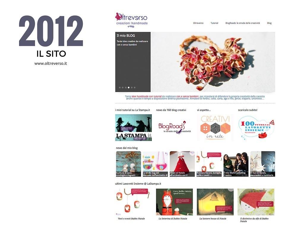 5 anni di blog creativo: dal blog alla creatività condivisa di Creativi in rete e del Torino Craft Collective